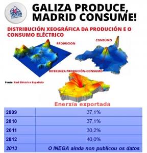 Tarifa Eléctrica Galega BNG RIbeira